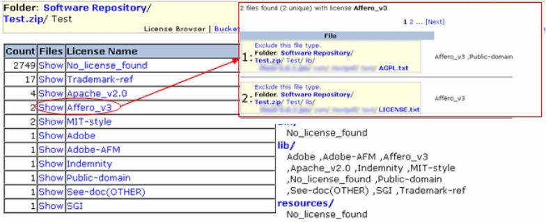 Fossology licentie browser met detail
