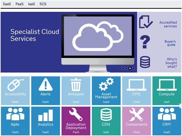 De CloudStore