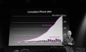iphone-sales2