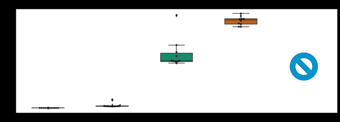 Resultaten query-2