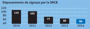 SNCB-secu