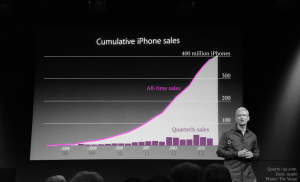iphone-sales2