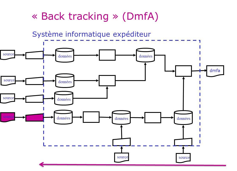 Data Quality Back Tracking Depuis Les Premieres