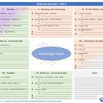 Part II of the Smals KG Checklist.